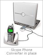 Skype Phone Converter