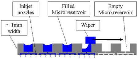 LCD Printer