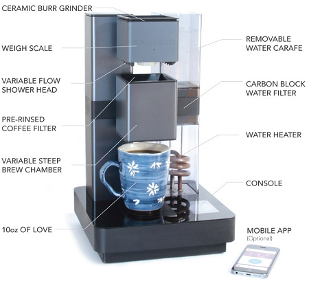 Bruvelo Coffee Maker