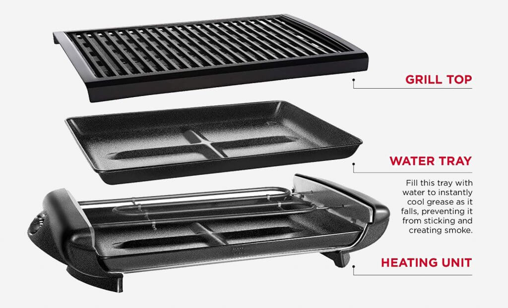 Chefman Electric Smokeless Indoor Grill trays