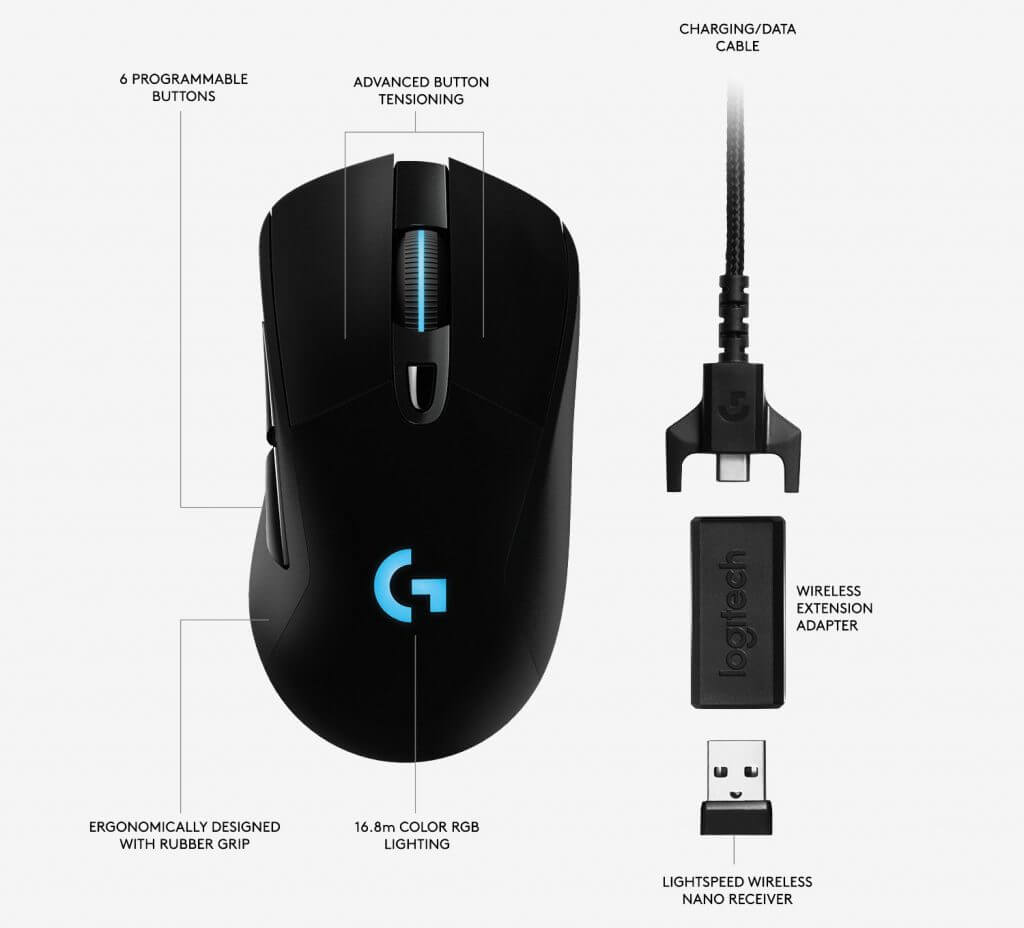 Logitech G703 description