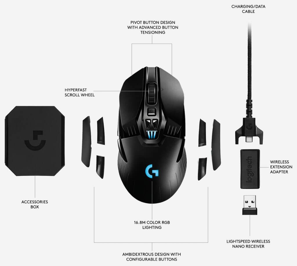 Logitech G903 and accessories