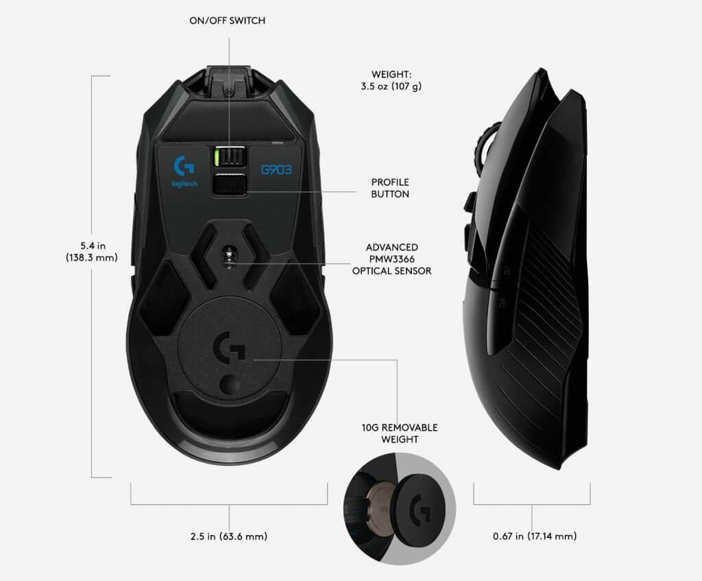 Logitech G903 sensor