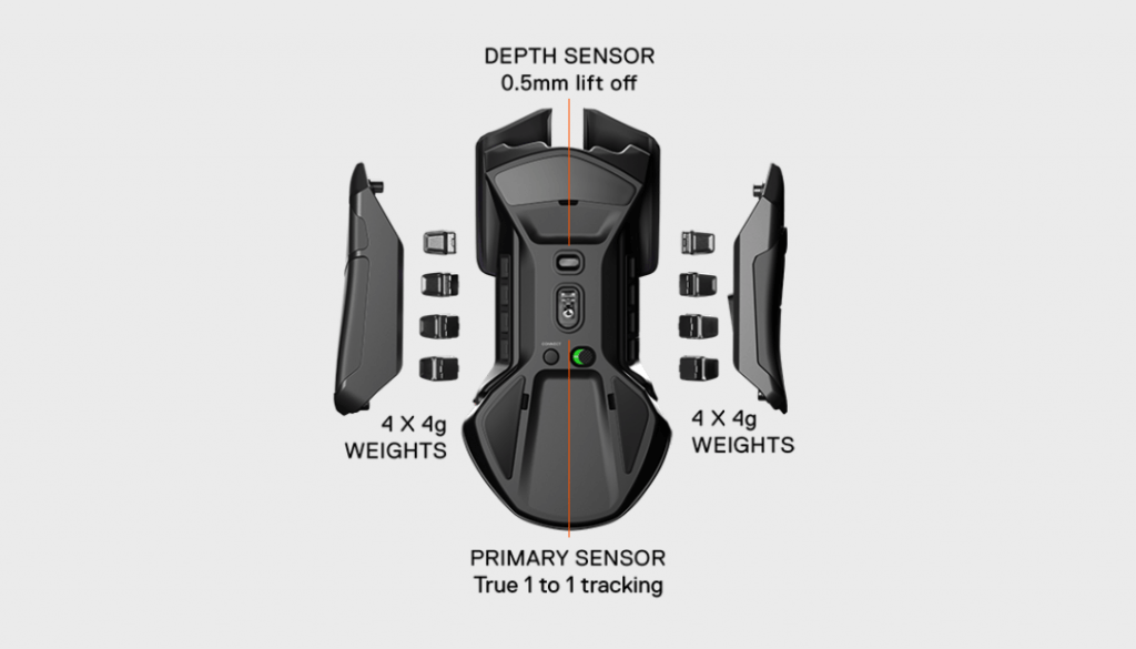 SteelSeries Rival 650 components