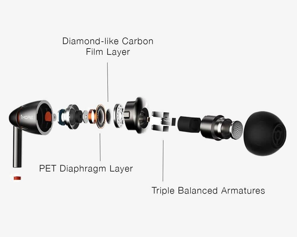 1MORE Quad-Driver Earbuds (E1010) internals
