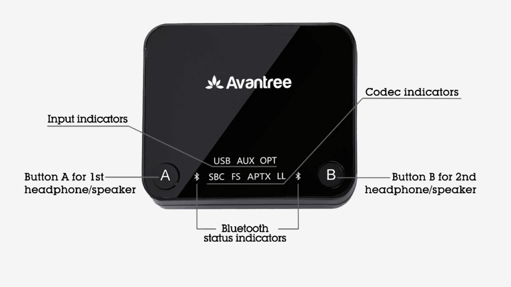 Avantree Audikast Plus buttons