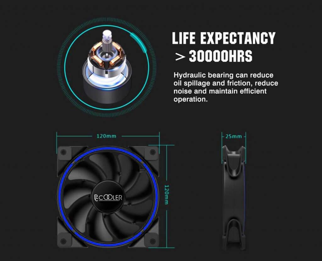 PC Cooler Moonlight Series PC-3M120 measurements