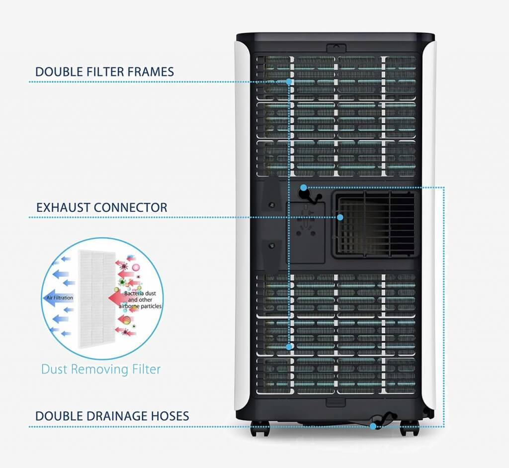 JHS 10,000 BTU Air Conditioner back and filter