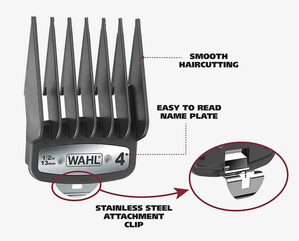 Wahl Elite Pro High-Performance Haircut Kit guards