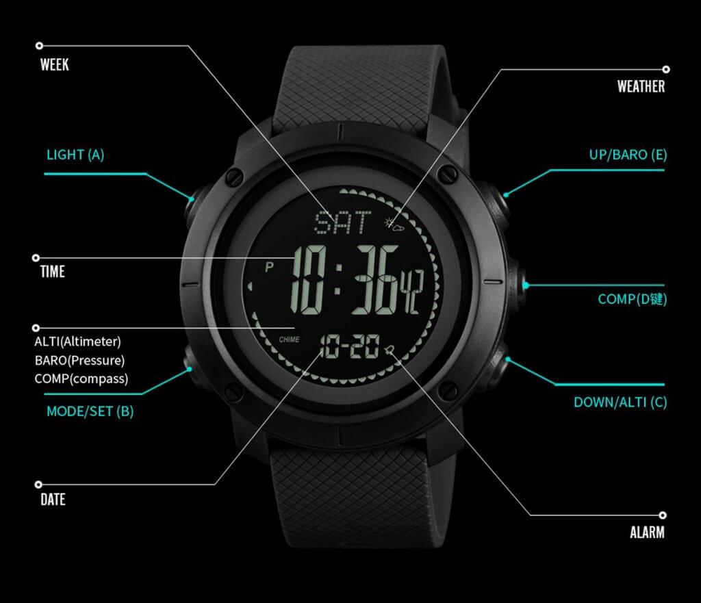 cnBro Digital Watch controls