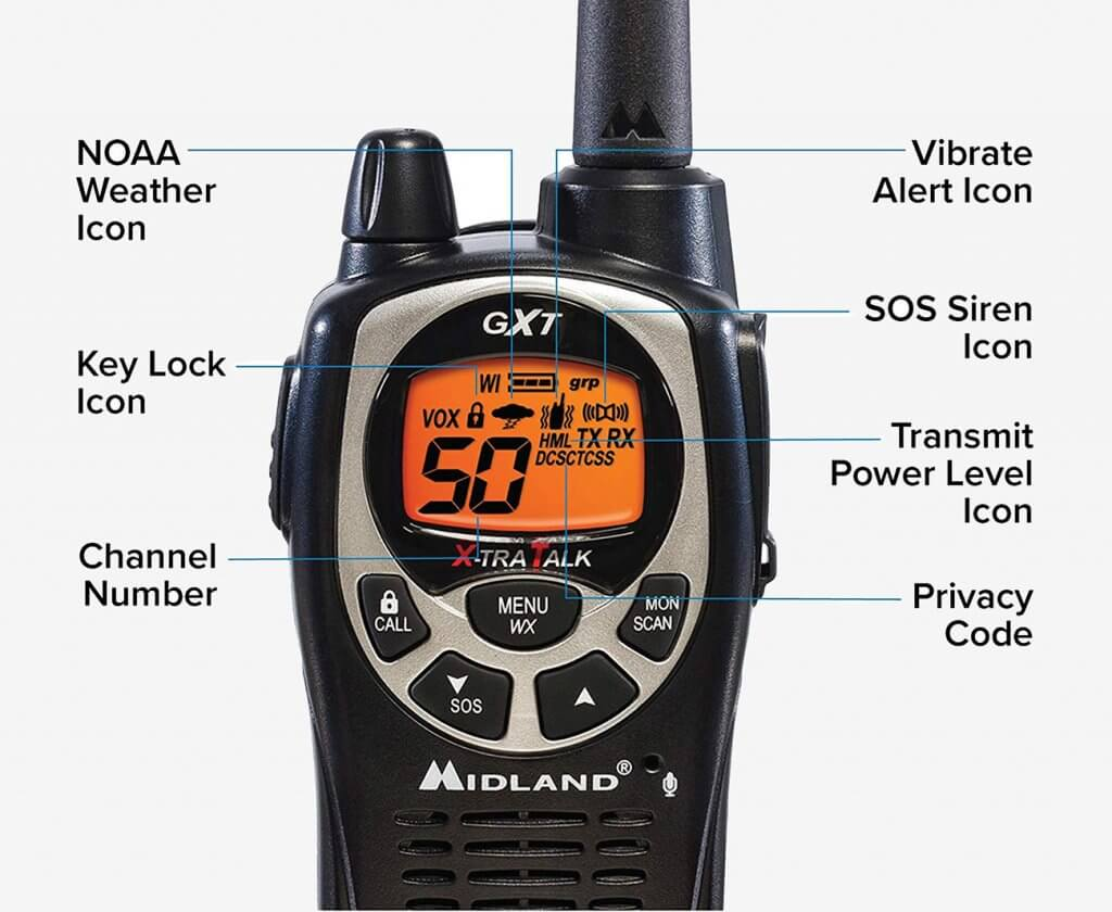 Midland GXT1000VP4 GMRS details