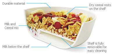 Eatmecrunchy Bowl