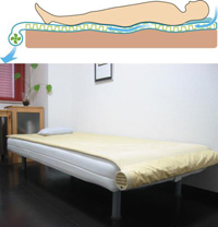 Air-Conditioned Bed Cushion