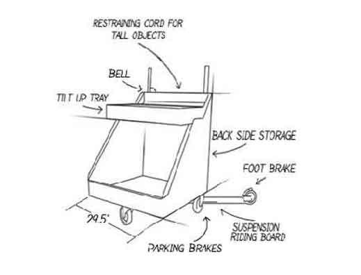 mouse cart diagram