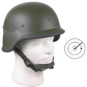 radar helmet