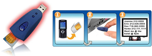 Cell Phone Sim Card Spy