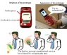 KDDI Gesture-based Authentication System