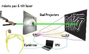 tempt-dual-projectionlaserew