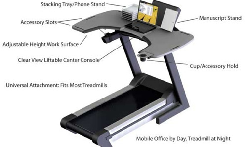 Futuristic Products 4 Trekdesk Treadmill
