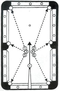 trick billiard shot